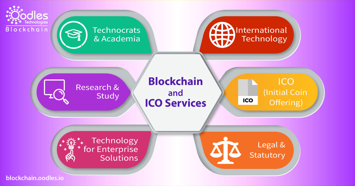 Blockchain-and-ICO-Services- (1)