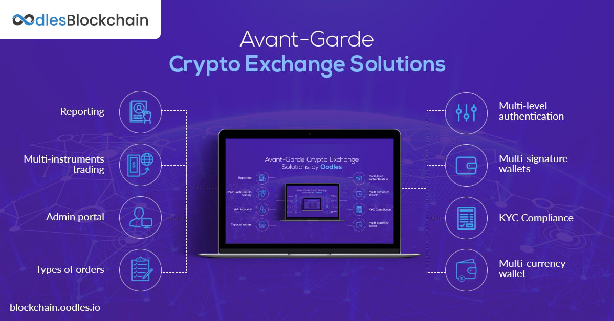 Avant-Garde-Crypto-Exchange-Solutions-by-Oodles-min-1-(3)