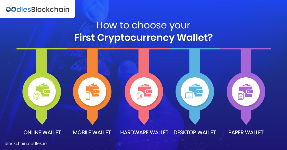Best Cryptocurrency Wallet: Exploring Choices to Store your Cryptos