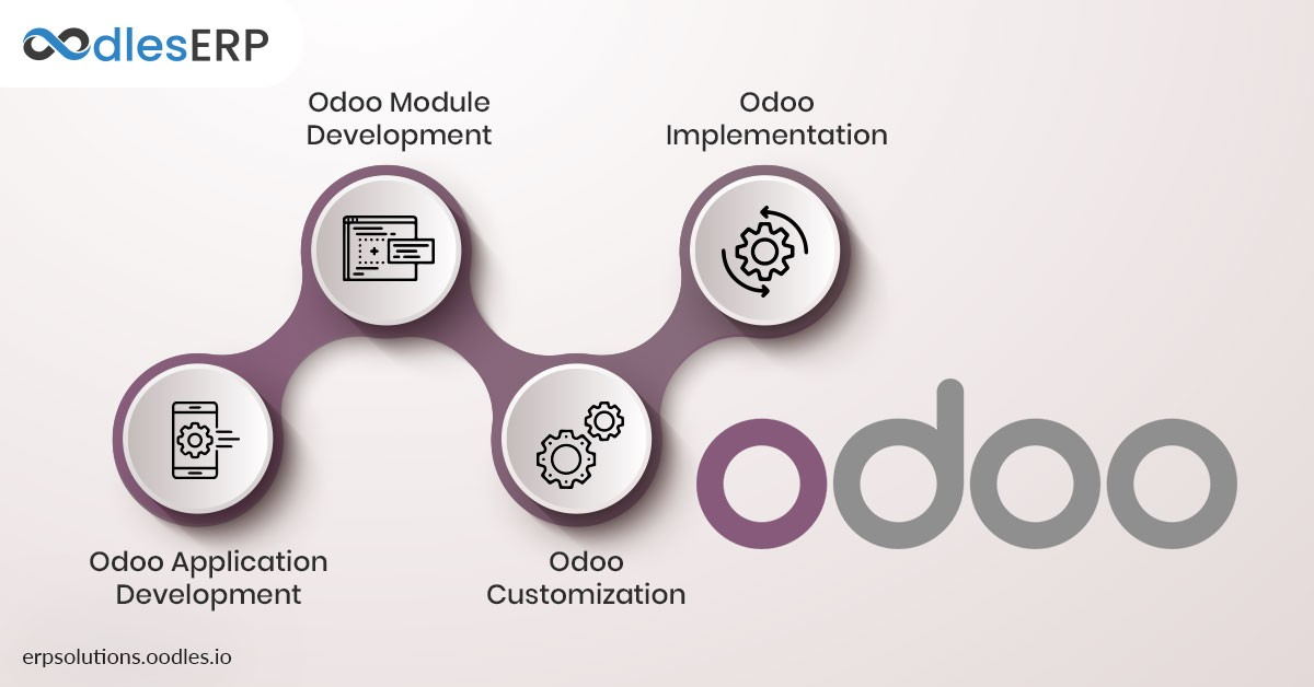 Odoo Open source ERP Services