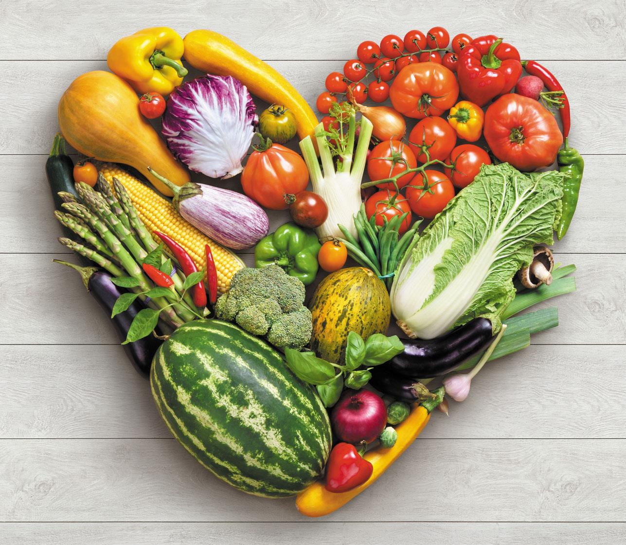 Plant Based Foods Market