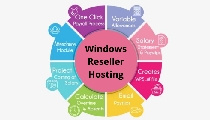 Key Features of Windows Reseller Hosting plan