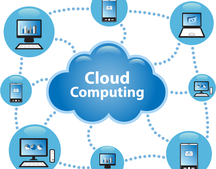 Benefits of Cloud Computing for Your Business
